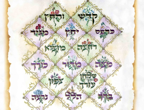 What Haggadah Do You Use?